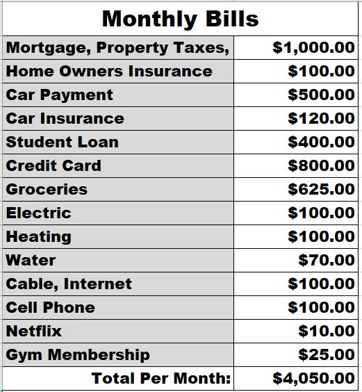 Monthly Bills 1