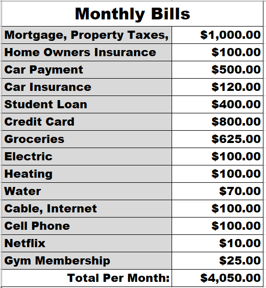 Monthly Bills 1